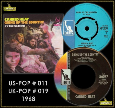 CANNED HEAT - GOING UP THE COUNTRY_IC#001.jpg