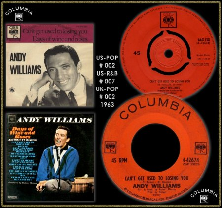 ANDY WILLIAMS - CAN'T GET USED TO LOSING YOU_IC#001.jpg