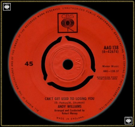 ANDY WILLIAMS - CAN'T GET USED TO LOSING YOU_IC#003.jpg