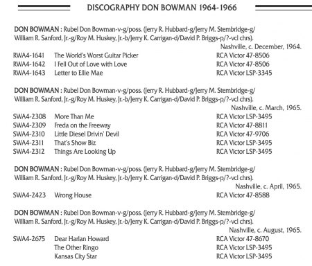 Bowman, Don - 1964-66 (Warped 6523) (5)xx.jpg